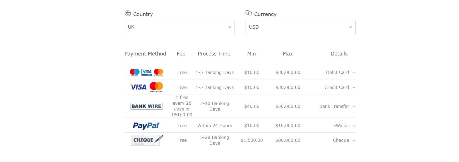 Bet365 pay