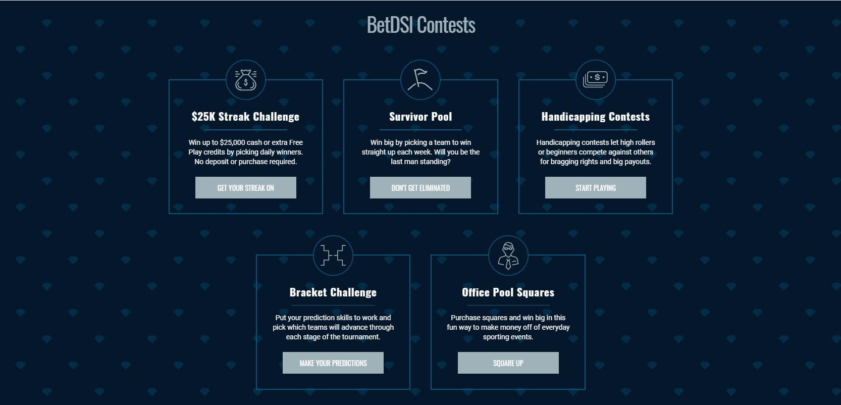 BetDSI contests